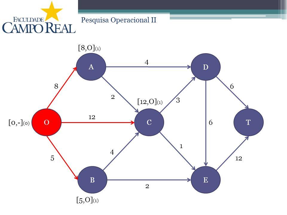 [8,O](1) A D 4 8 6 2 3 [12,O](1) O C T 12 [0,-](0) 6 1 4 5 12 B E 2 [5,O](1)